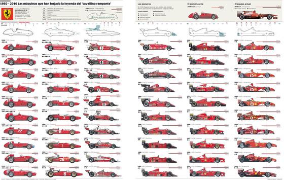 "<a href=""http://www.ferrariszubjektiv.blog.hu-racecars"" rel=""ext"