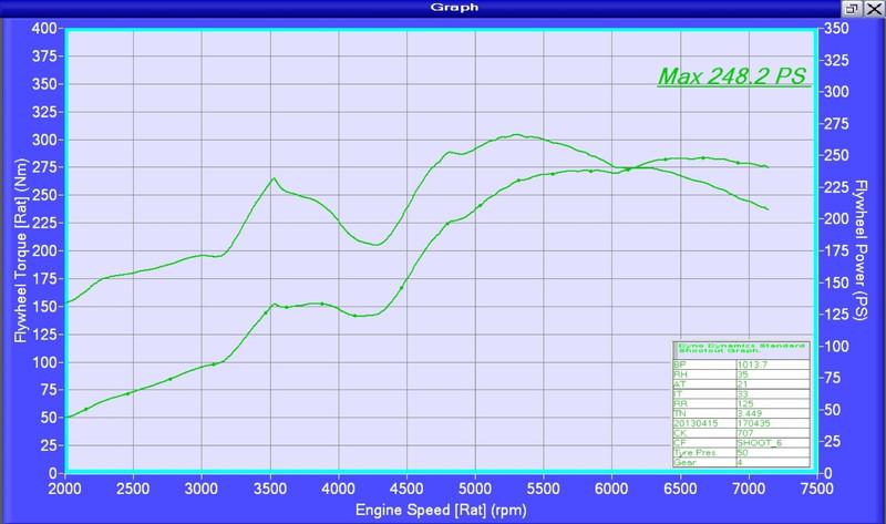 datsun 260Z aardvark hh47-49 055
