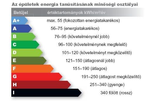 energetikaioszt
