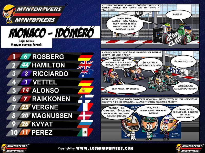 Monaco2014#1