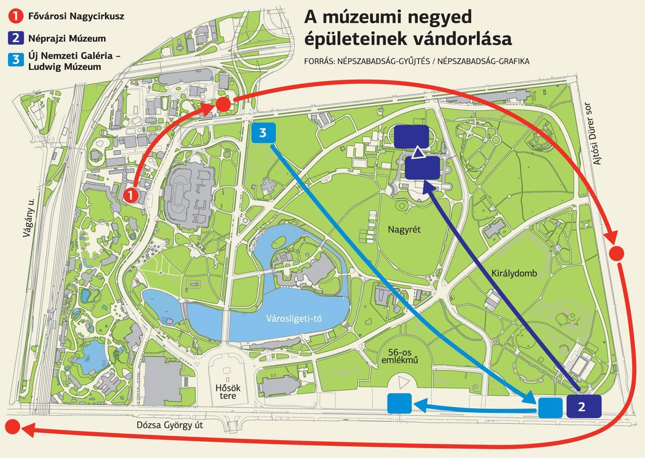 MuzeumiNegyed-201511-EpulettervekHelyszineinekValtozasa-nol.hu